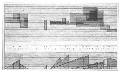 Kuvaileva partituuri. Ote Karlheinz Stockhausenin teoksesta Elektronische Studie 2.