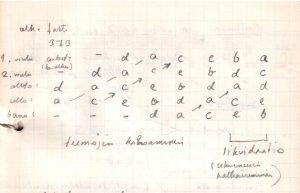 Olavi Kaukon analyysi Jupiter-sinfonian finaalista.